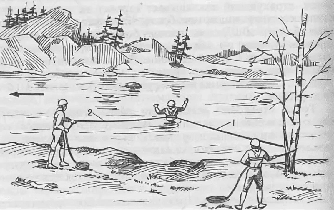 Как организовать переправу через реку - фото 2